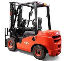 Forklift on & off site operator training +27120231958